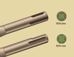 SDS-plus и SDS-max
